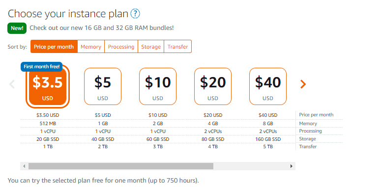 AWS Lightsail Instance Price plans